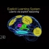 Embedded thumbnail for The Remarkable Learning Abilities of the Human Brain: GRIT Talk by Greg Ashby